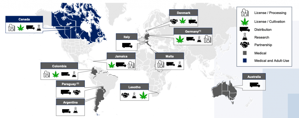 Aphria Stock Global Operations
